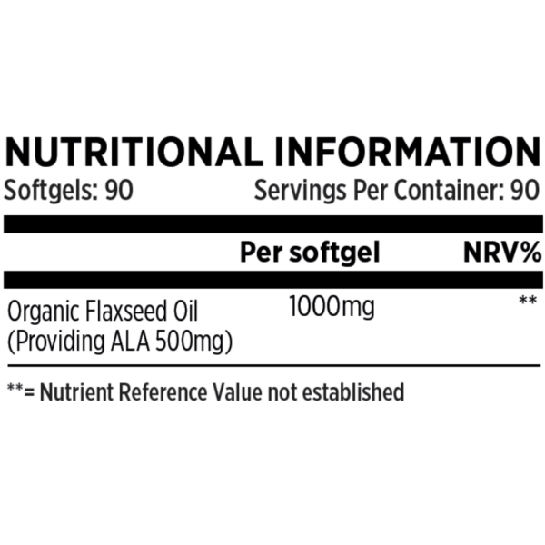 Flaxseed Oil Nutritional Information